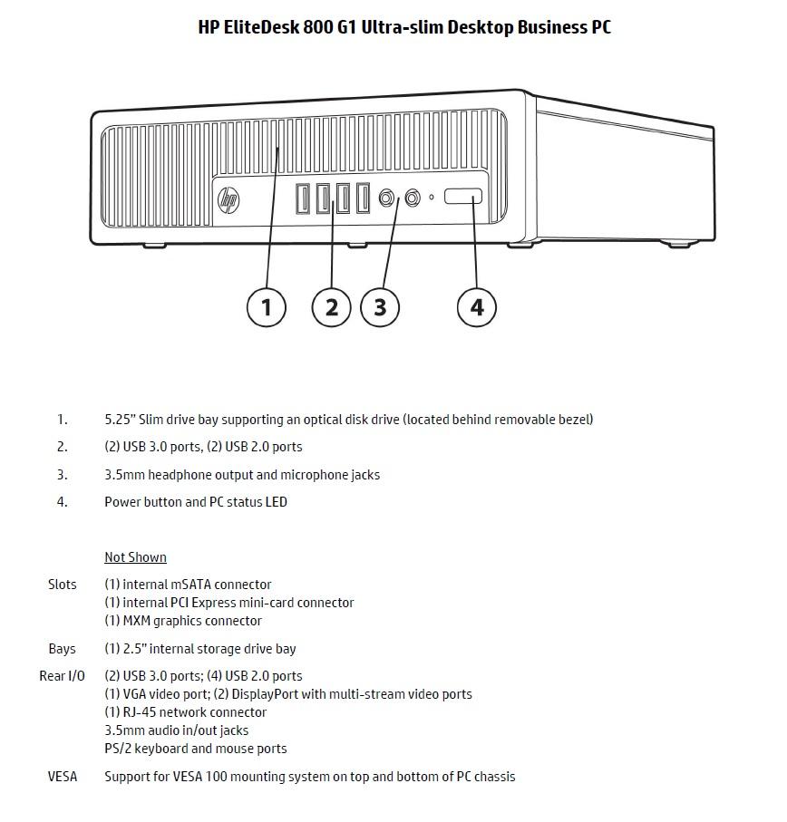 Elitedesk 800 G1 USDT